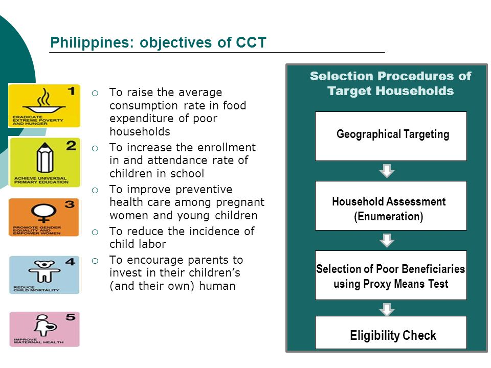 Philippines: objectives of CCT