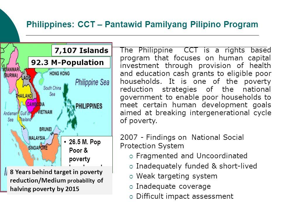 Philippines: CCT – Pantawid Pamilyang Pilipino Program