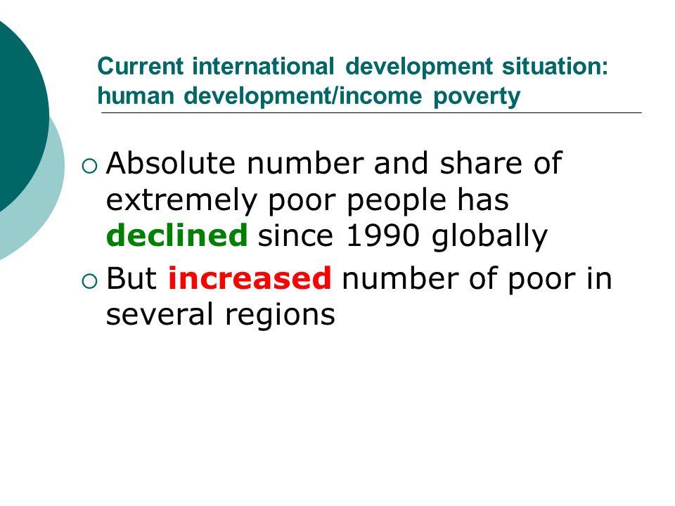 But increased number of poor in several regions