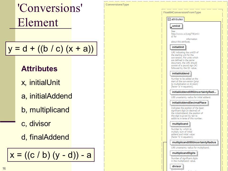 Conversions Element y = d + ((b / c) (x + a))
