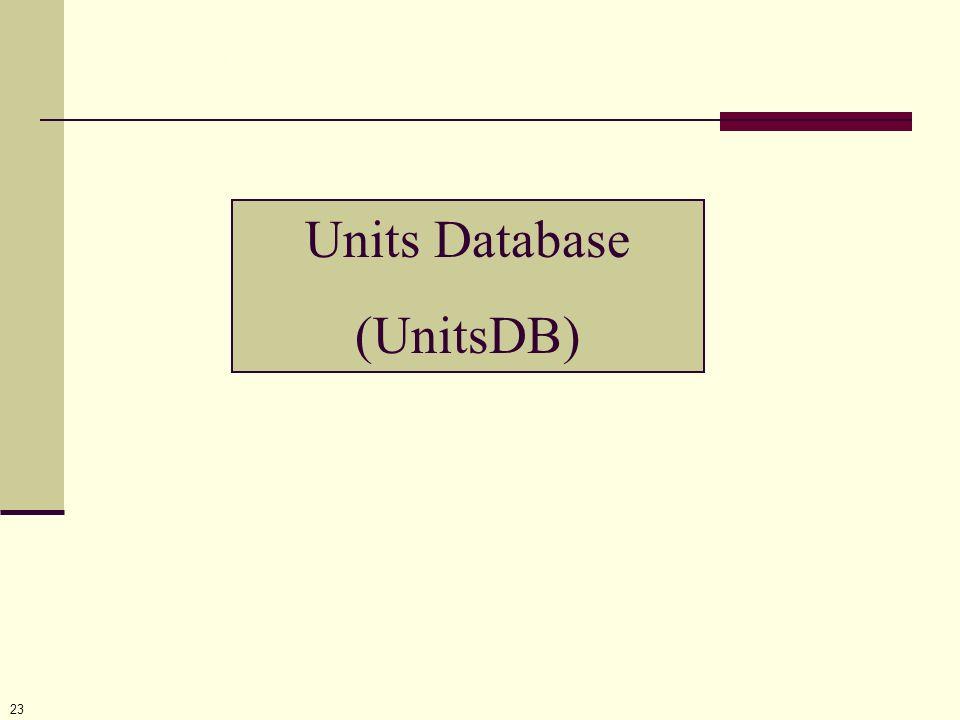 Units Database (UnitsDB)