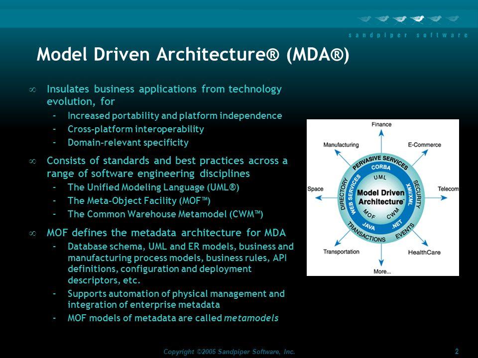 Model Driven Architecture® (MDA®)