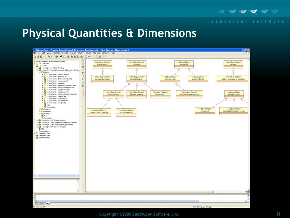 Physical Quantities & Dimensions
