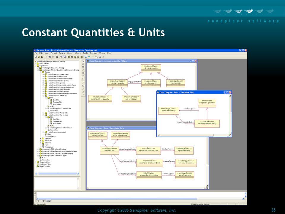 Constant Quantities & Units