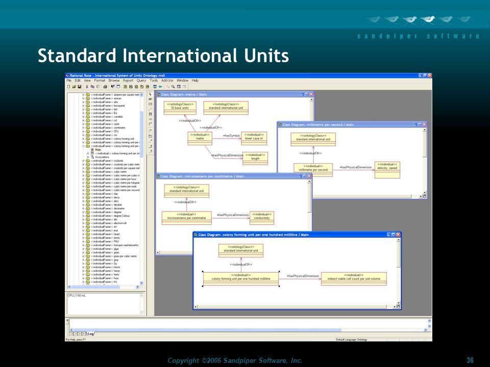 Standard International Units