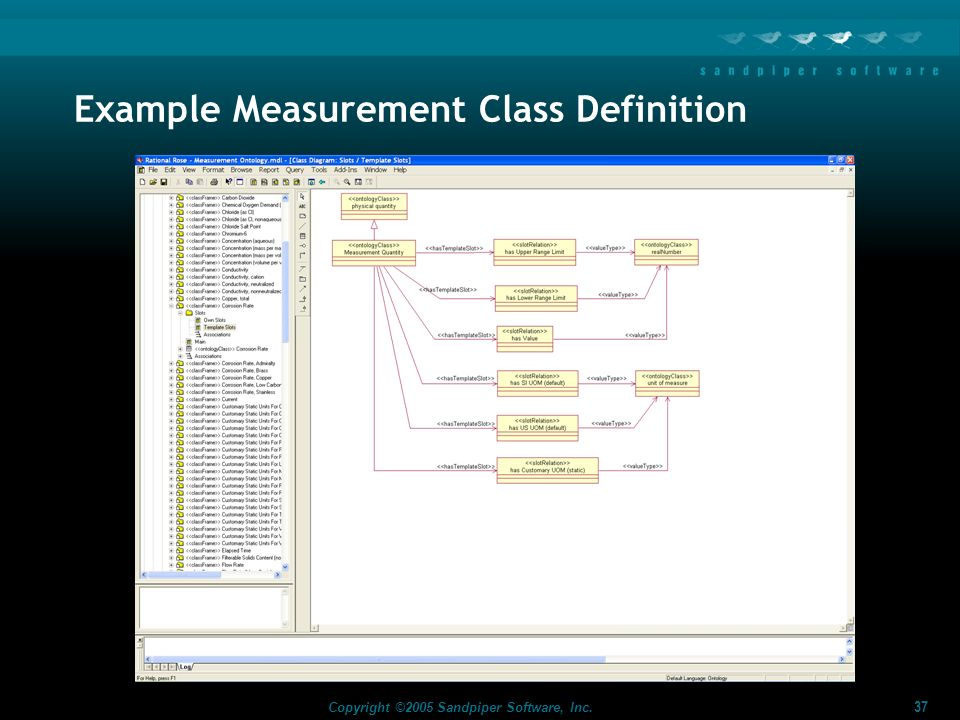 Example Measurement Class Definition