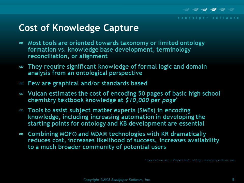 Cost of Knowledge Capture