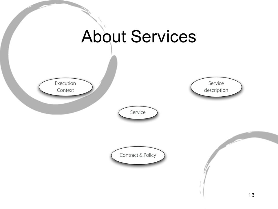 About Services