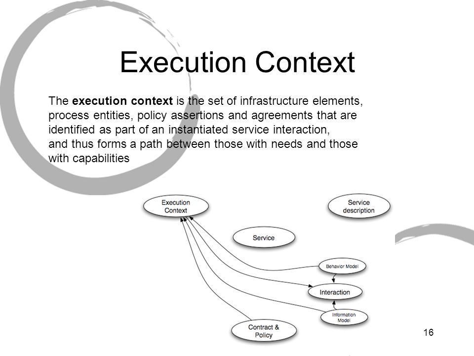 Execution Context The execution context is the set of infrastructure elements, process entities, policy assertions and agreements that are.
