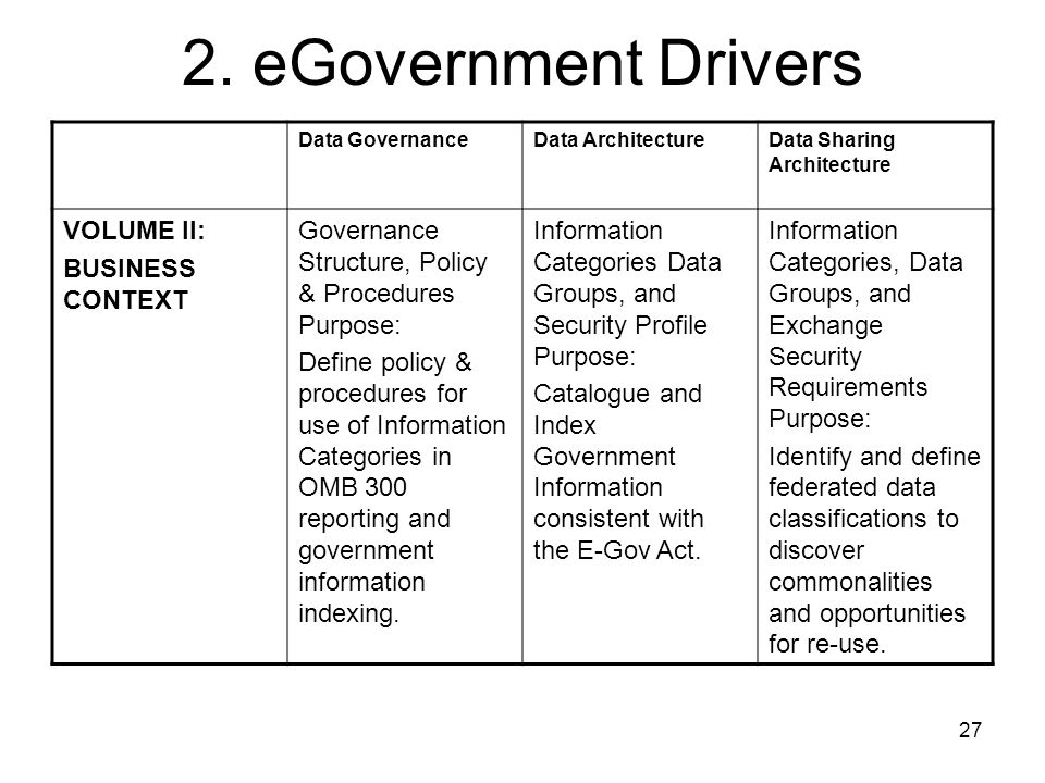 2. eGovernment Drivers VOLUME II: BUSINESS CONTEXT
