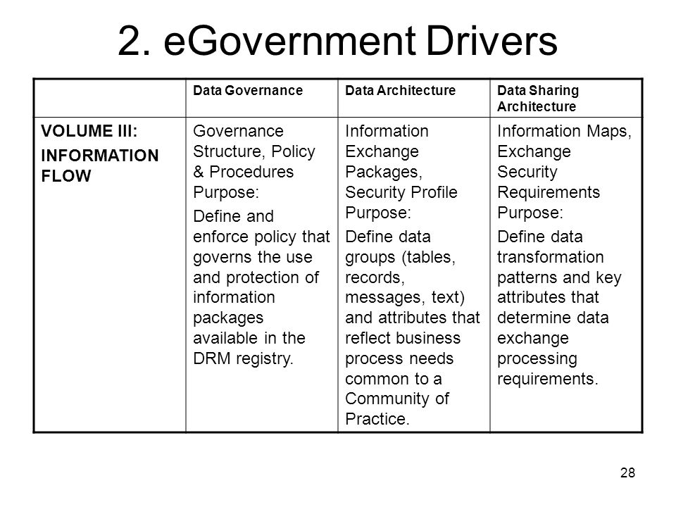 2. eGovernment Drivers VOLUME III: INFORMATION FLOW