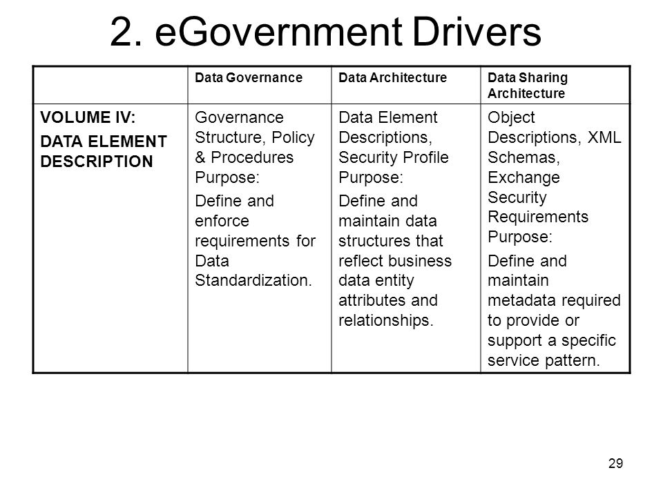 2. eGovernment Drivers VOLUME IV: DATA ELEMENT DESCRIPTION