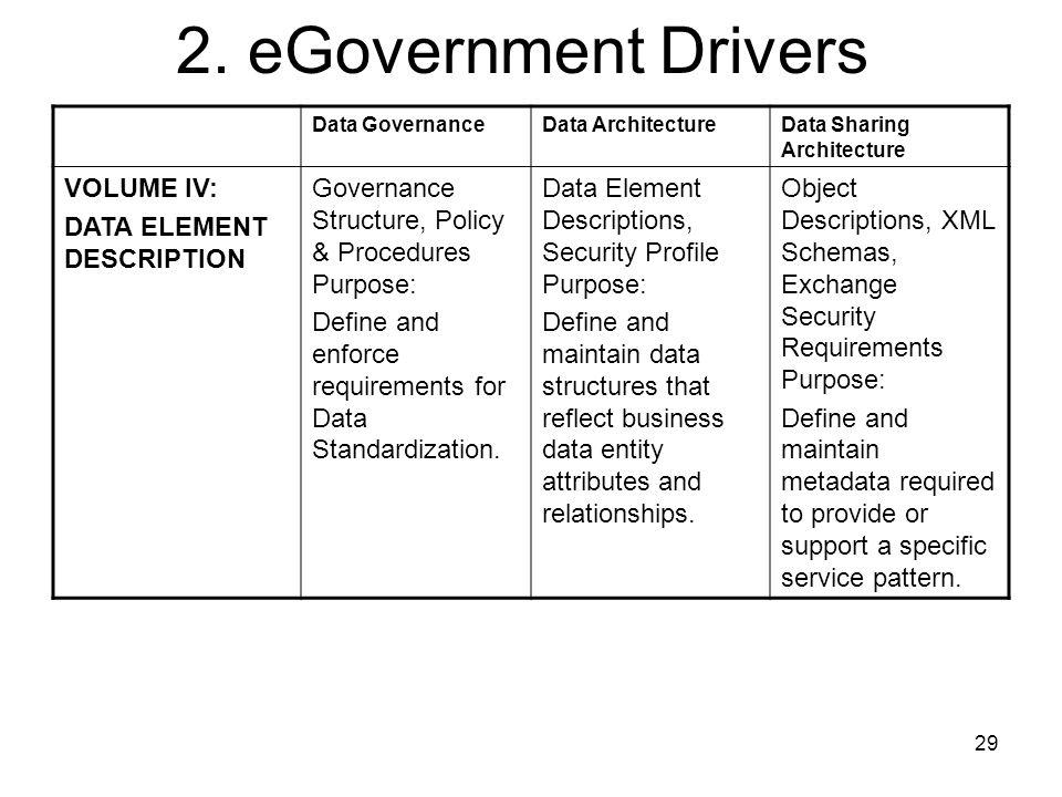 2. eGovernment Drivers VOLUME IV: DATA ELEMENT DESCRIPTION