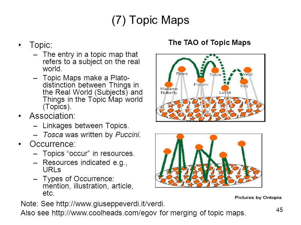 (7) Topic Maps Topic: Association: Occurrence: The TAO of Topic Maps