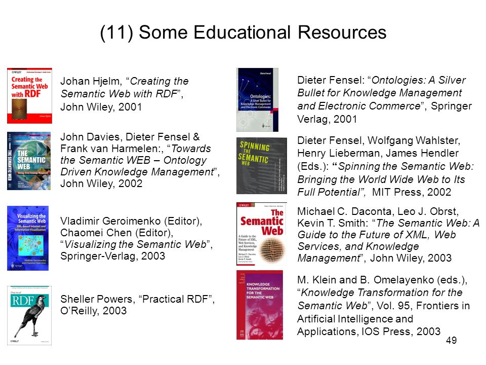 (11) Some Educational Resources