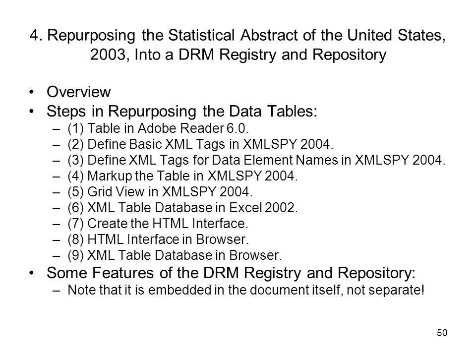 Steps in Repurposing the Data Tables: