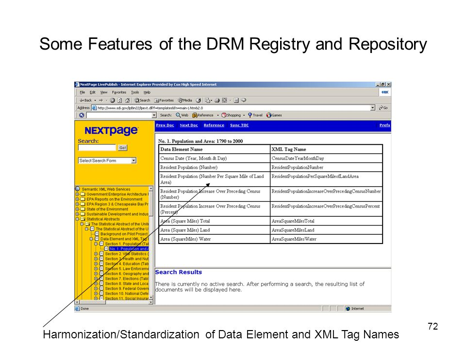 Some Features of the DRM Registry and Repository