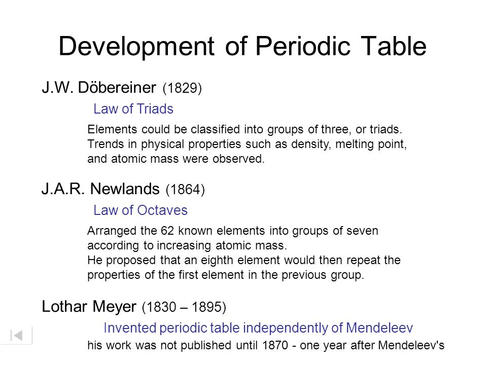 Who first suggested that the periodic table could be arranged periodic table the le gases ppt urtaz Images
