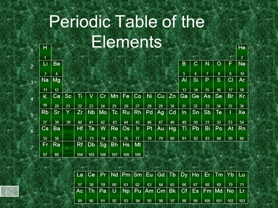 Periodic table the noble gases ppt download for Table of elements 85