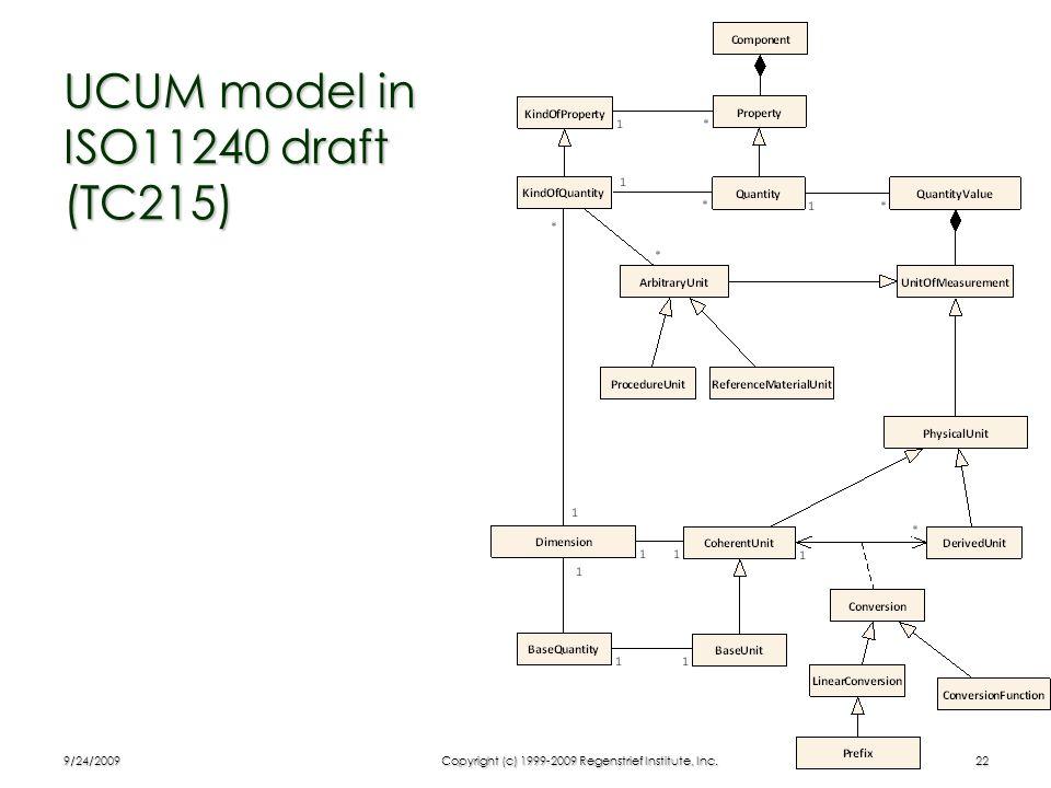 UCUM model in ISO11240 draft (TC215)
