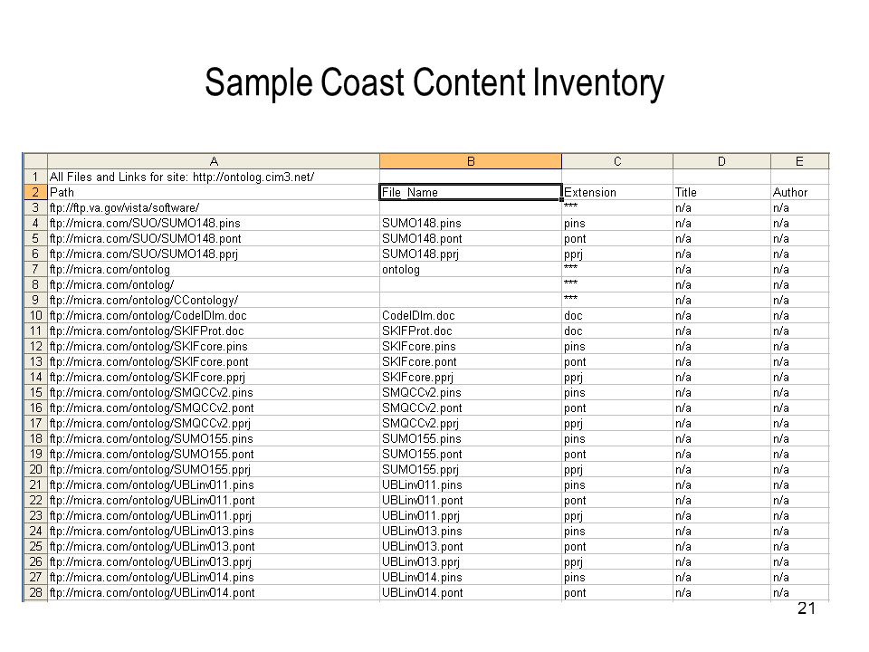 Sample Coast Content Inventory