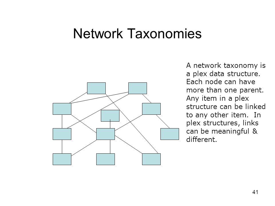 Network Taxonomies