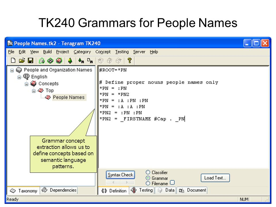 TK240 Grammars for People Names