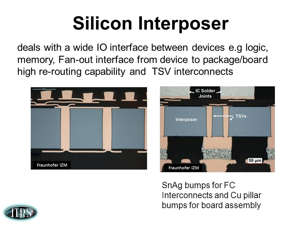Silicon Interposer