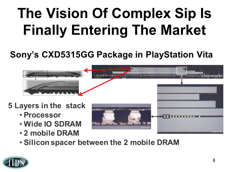The Vision Of Complex Sip Is Finally Entering The Market