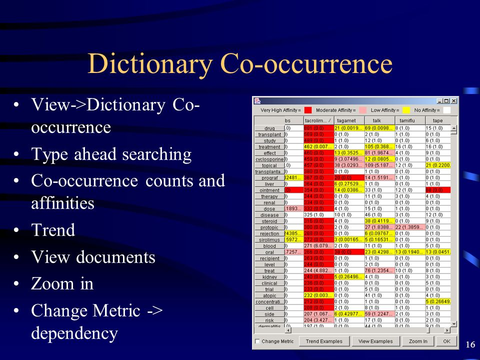 Dictionary Co-occurrence
