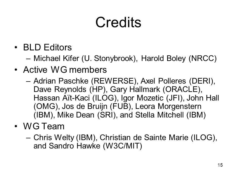 Credits BLD Editors Active WG members WG Team