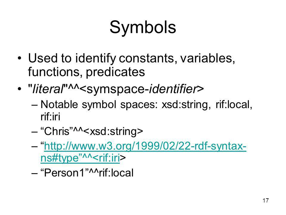 Symbols Used to identify constants, variables, functions, predicates