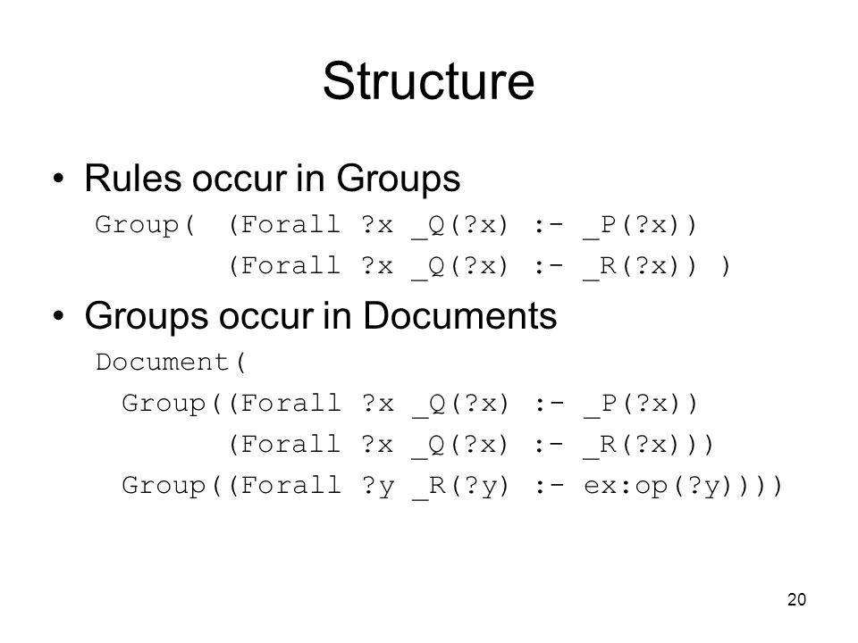 Structure Rules occur in Groups Groups occur in Documents