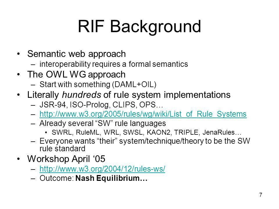 RIF Background Semantic web approach The OWL WG approach
