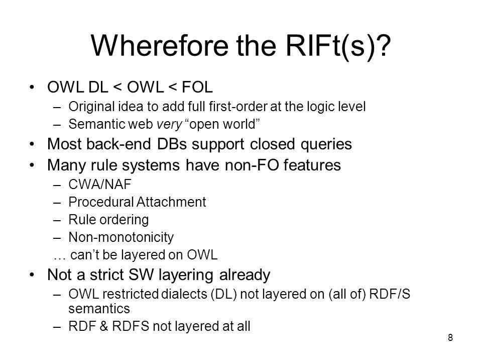Wherefore the RIFt(s) OWL DL < OWL < FOL
