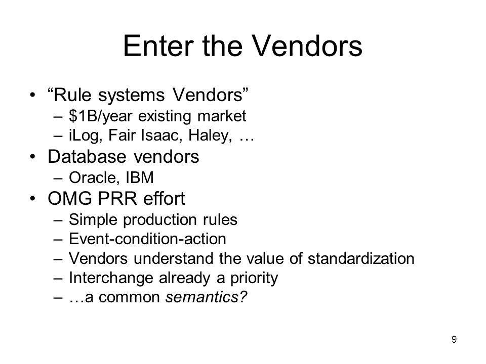 Enter the Vendors Rule systems Vendors Database vendors