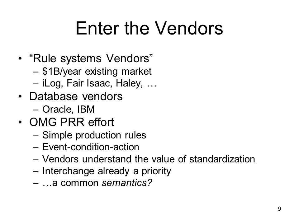 Enter the Vendors Rule systems Vendors Database vendors