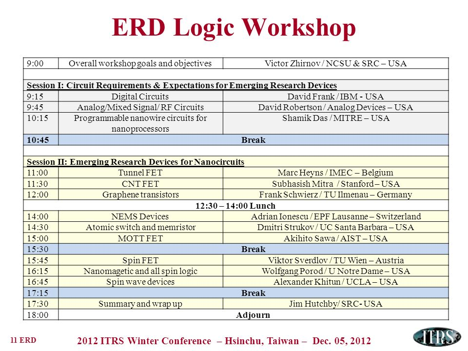 ERD Logic Workshop 9:00 Overall workshop goals and objectives