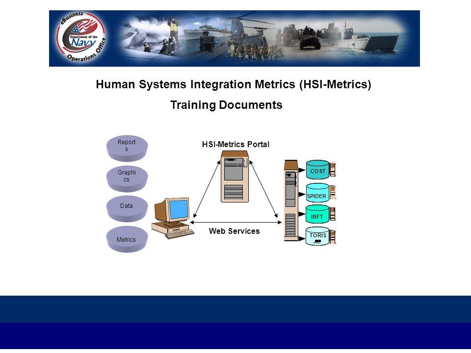 Human Systems Integration Metrics (HSI-Metrics)