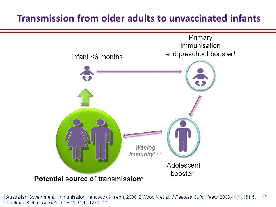 epidemiology infant and et al 2018-5-31 the epidemiology of invasive pneumococcal disease in british columbia following implementation of an infant immunization program: increases in herd immunity and replacement disease.