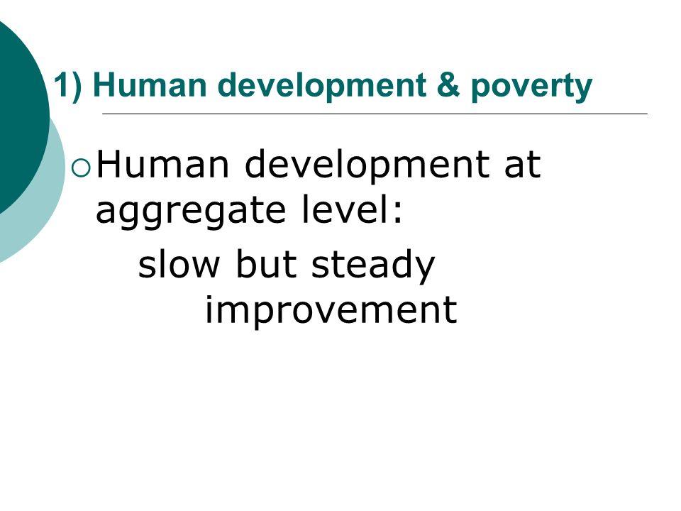 1) Human development & poverty