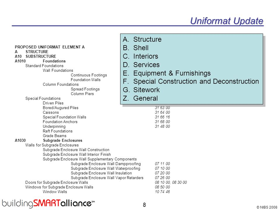Uniformat Update Structure Shell Interiors Services