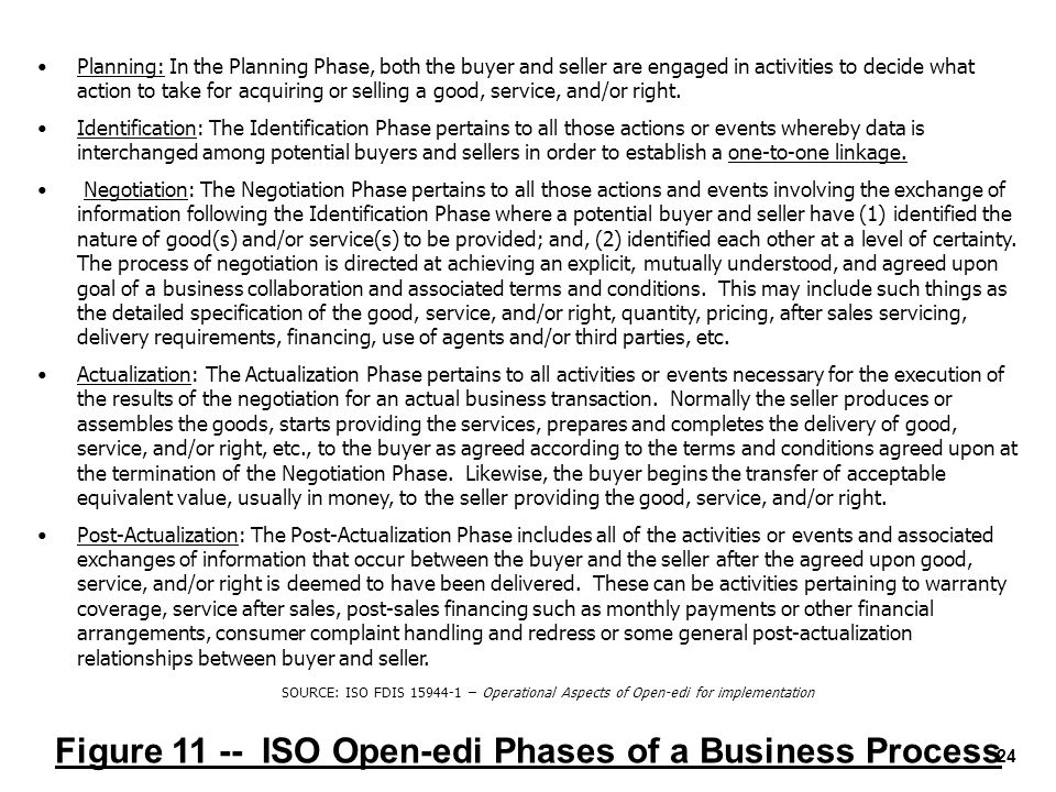 Figure 11 -- ISO Open-edi Phases of a Business Process