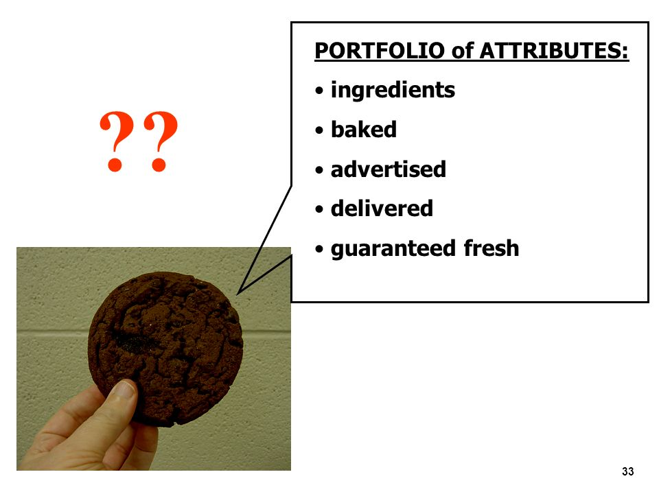 PORTFOLIO of ATTRIBUTES: ingredients baked advertised delivered