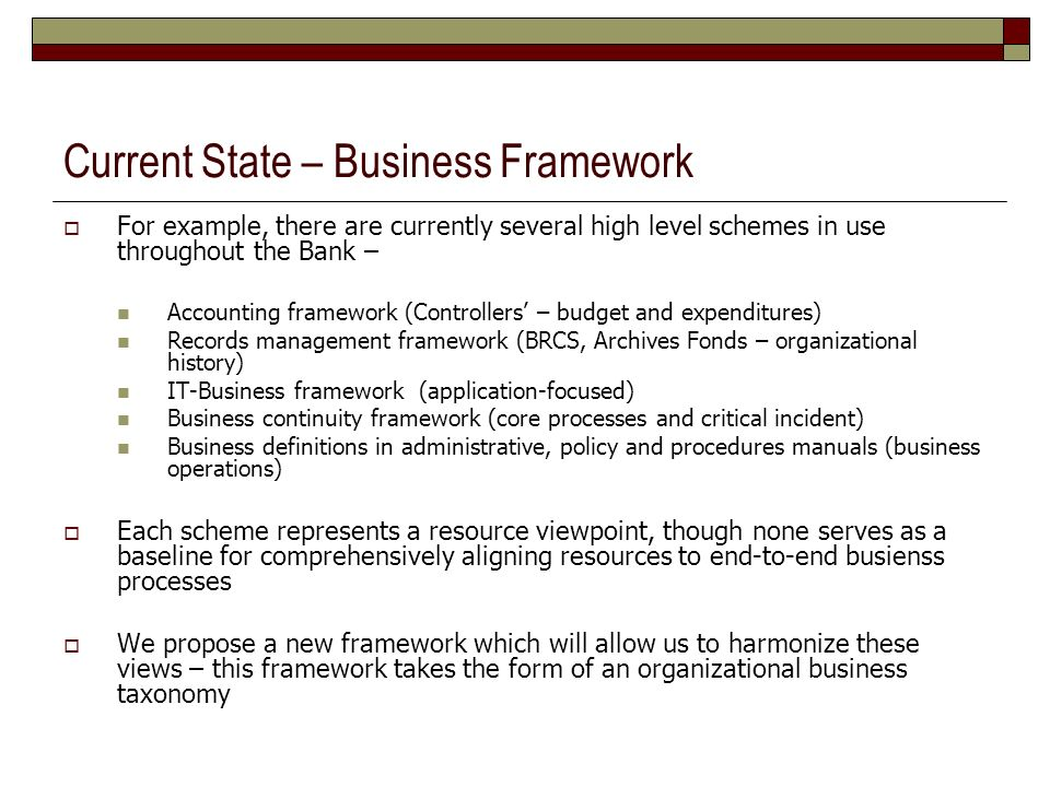Current State – Business Framework