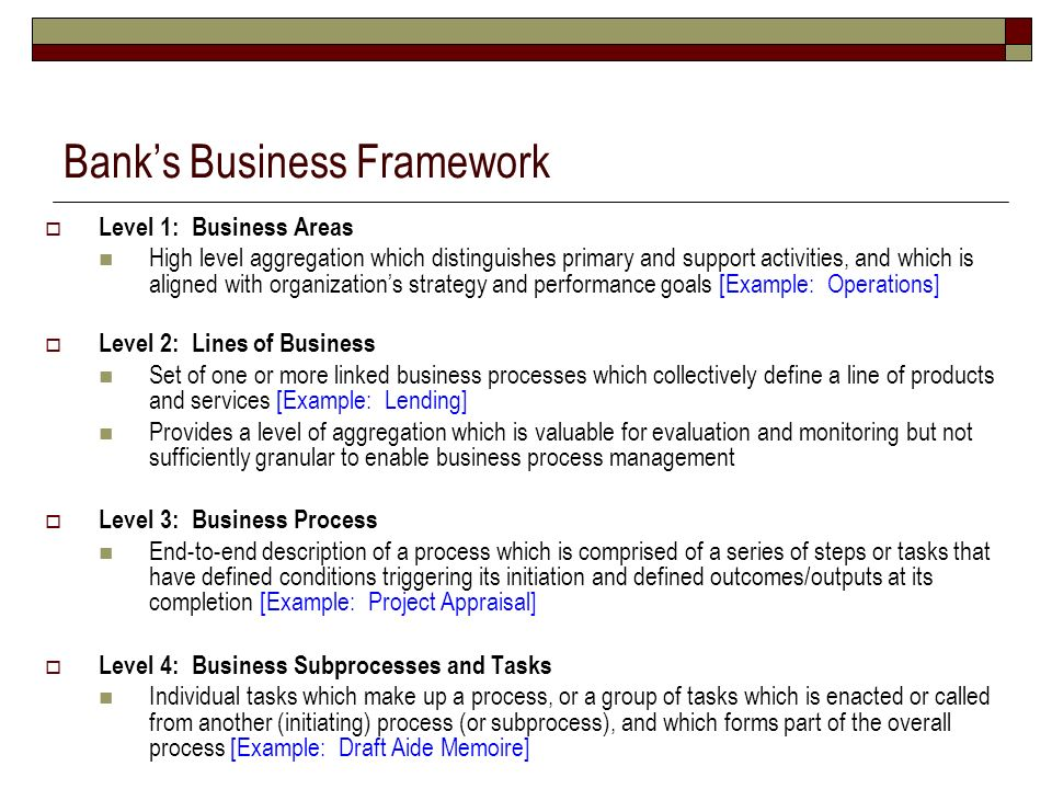Bank's Business Framework