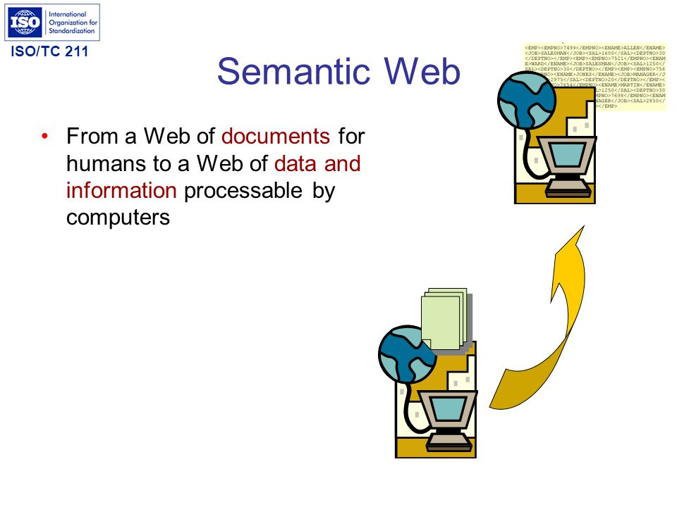 Semantic Web From a Web of documents for humans to a Web of data and information processable by computers.