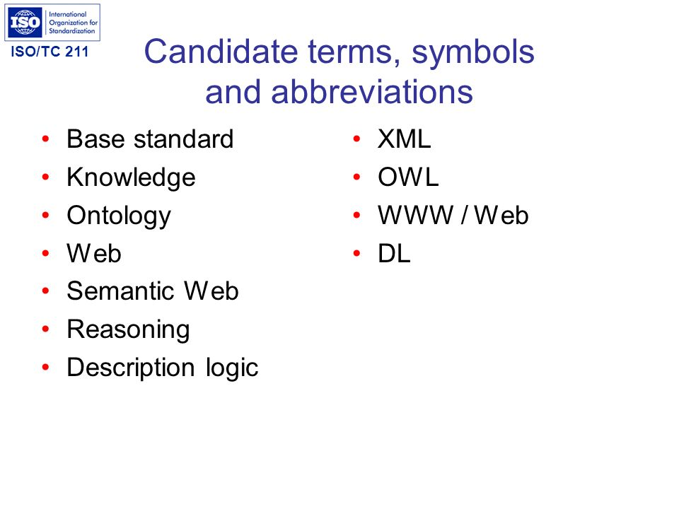 Candidate terms, symbols and abbreviations