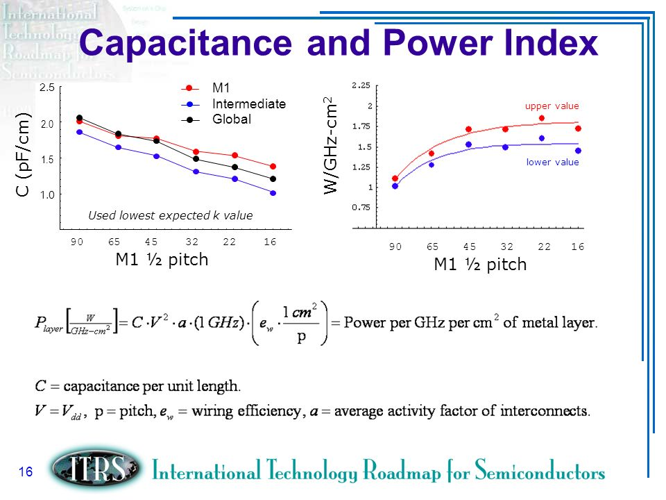 Capacitance and Power Index