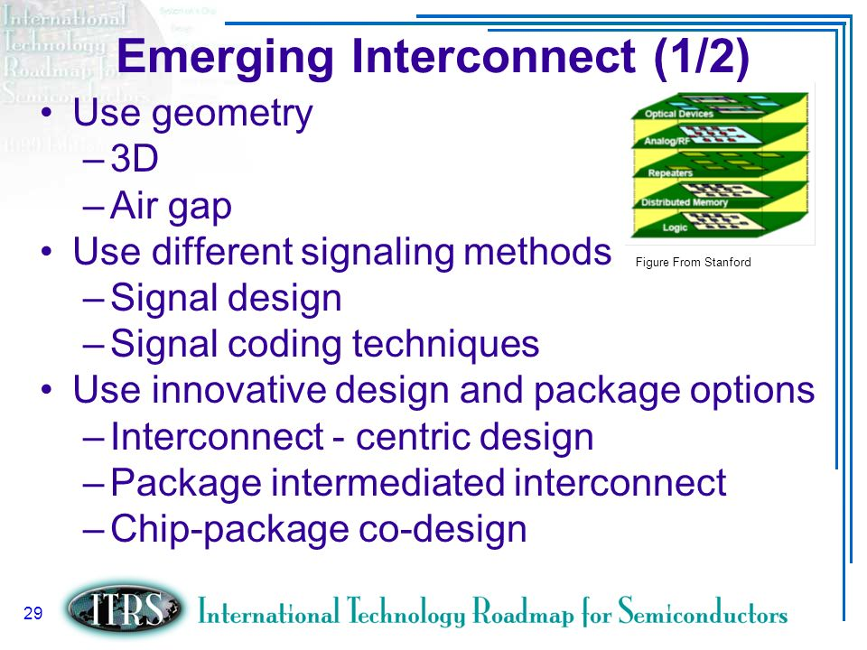 Emerging Interconnect (1/2)